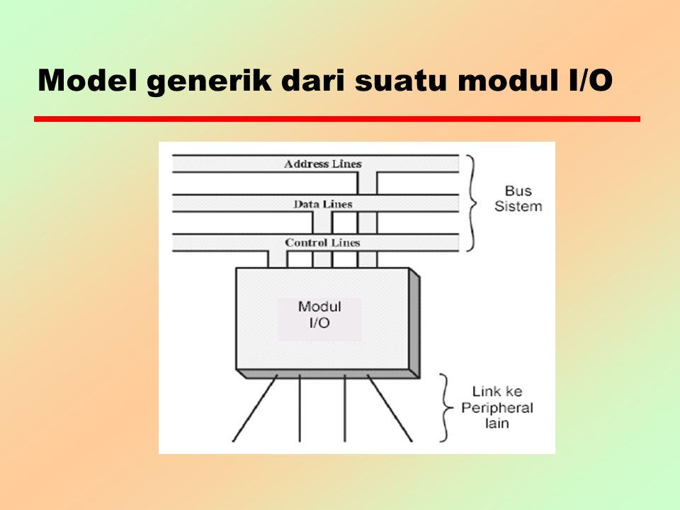Model generik dari suatu modul I/O