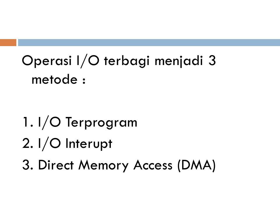 Operasi I/O terbagi menjadi 3 metode : 1. I/O Terprogram 2