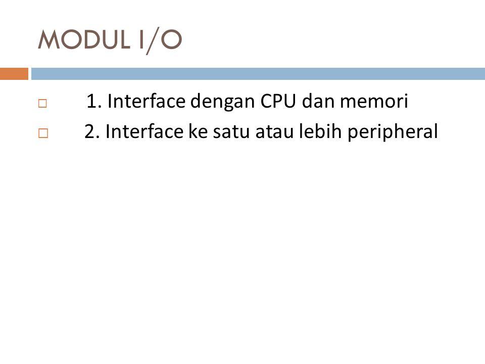 MODUL I/O 2. Interface ke satu atau lebih peripheral