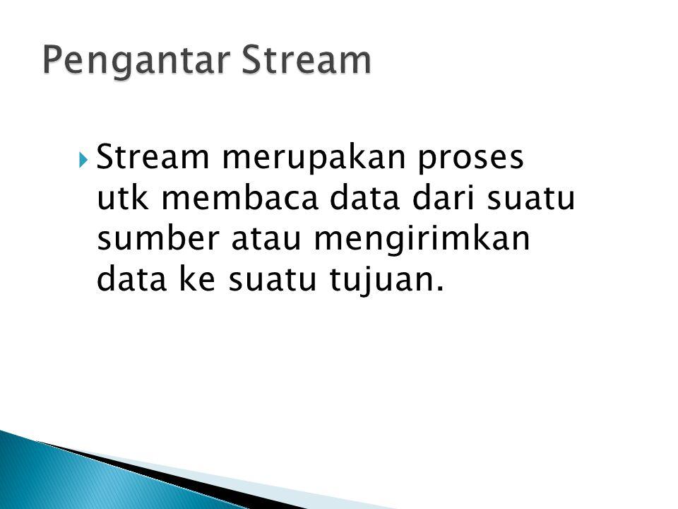 Pengantar Stream Stream merupakan proses utk membaca data dari suatu sumber atau mengirimkan data ke suatu tujuan.