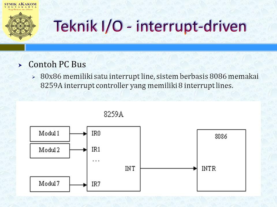 Teknik I/O - interrupt-driven