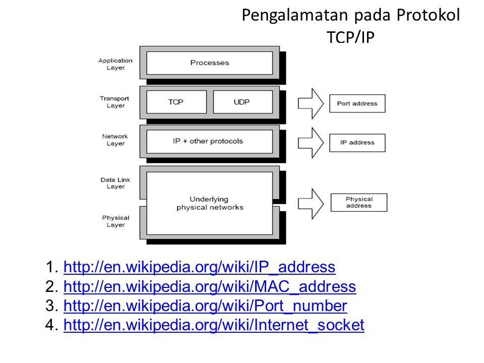 Pengalamatan pada Protokol TCP/IP