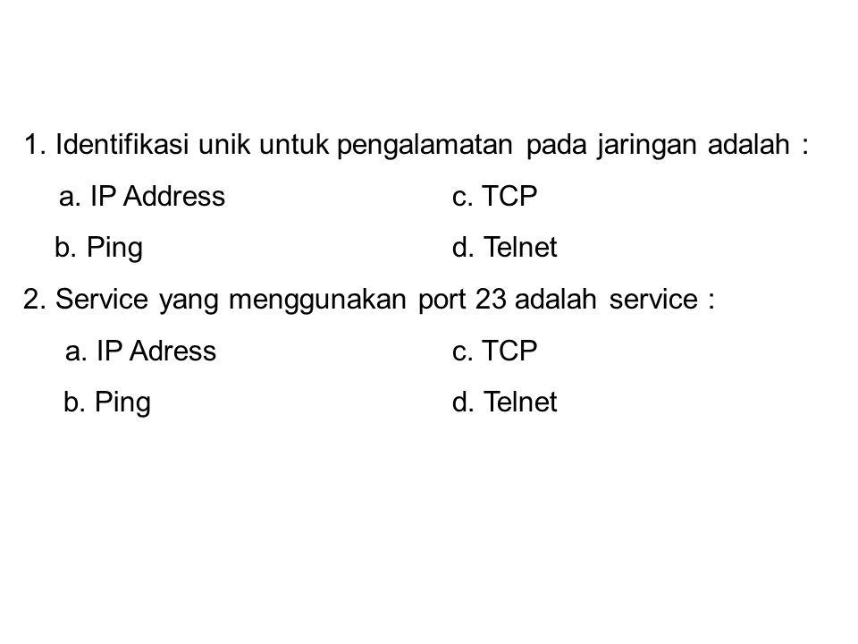 Identifikasi unik untuk pengalamatan pada jaringan adalah :