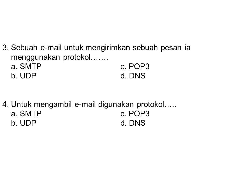 3. Sebuah e-mail untuk mengirimkan sebuah pesan ia