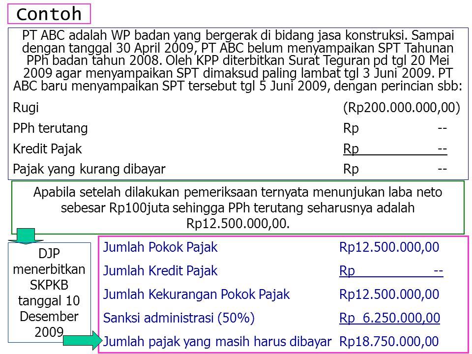 DJP menerbitkan SKPKB tanggal 10 Desember 2009