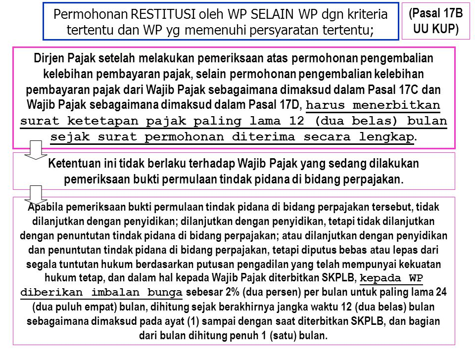 Permohonan RESTITUSI oleh WP SELAIN WP dgn kriteria tertentu dan WP yg memenuhi persyaratan tertentu;
