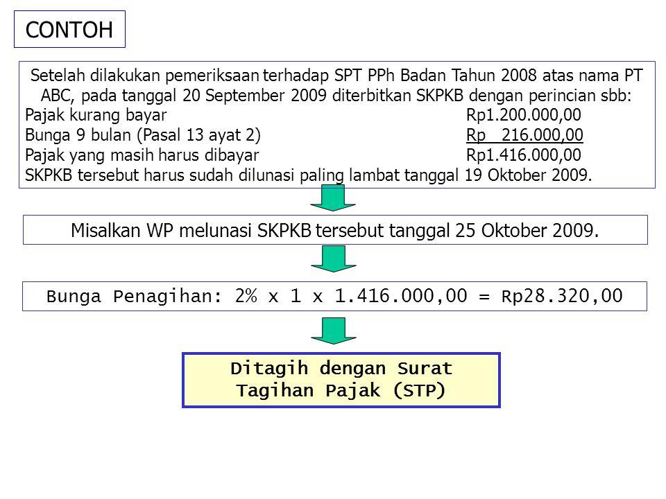 Ditagih dengan Surat Tagihan Pajak (STP)