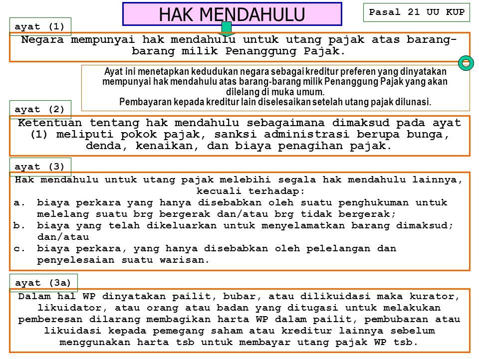 HAK MENDAHULU Pasal 21 UU KUP. ayat (1) Negara mempunyai hak mendahulu untuk utang pajak atas barang-barang milik Penanggung Pajak.