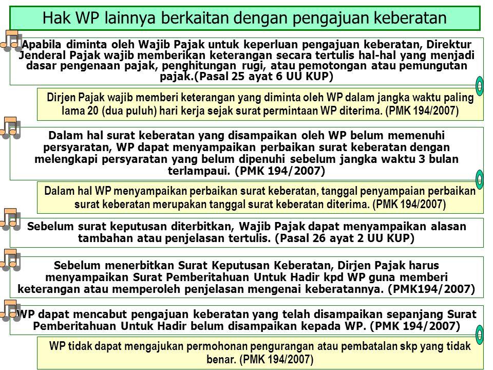 Hak WP lainnya berkaitan dengan pengajuan keberatan