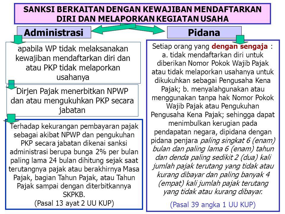 Dirjen Pajak menerbitkan NPWP dan atau mengukuhkan PKP secara jabatan