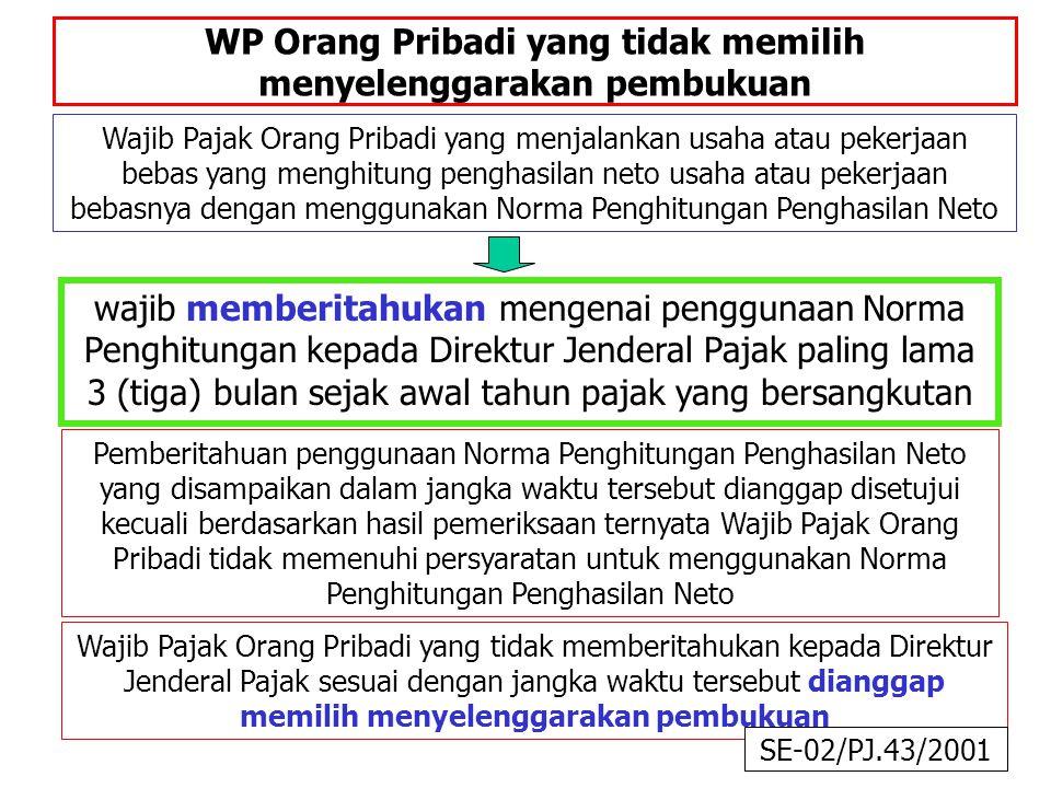 WP Orang Pribadi yang tidak memilih menyelenggarakan pembukuan