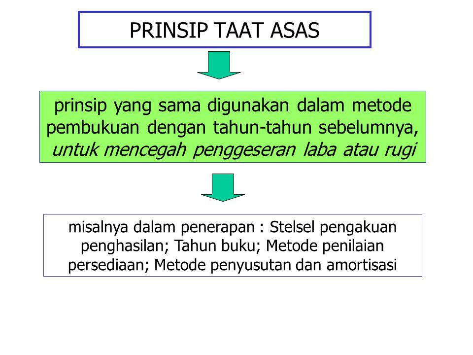 PRINSIP TAAT ASAS prinsip yang sama digunakan dalam metode pembukuan dengan tahun-tahun sebelumnya, untuk mencegah penggeseran laba atau rugi.