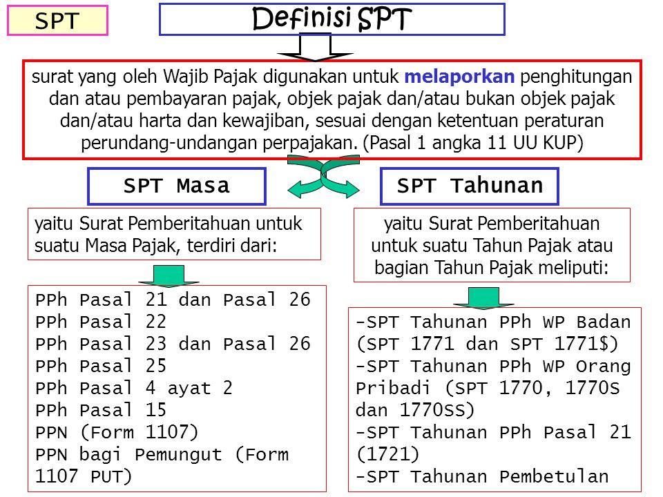 SPT Definisi SPT SPT Masa SPT Tahunan