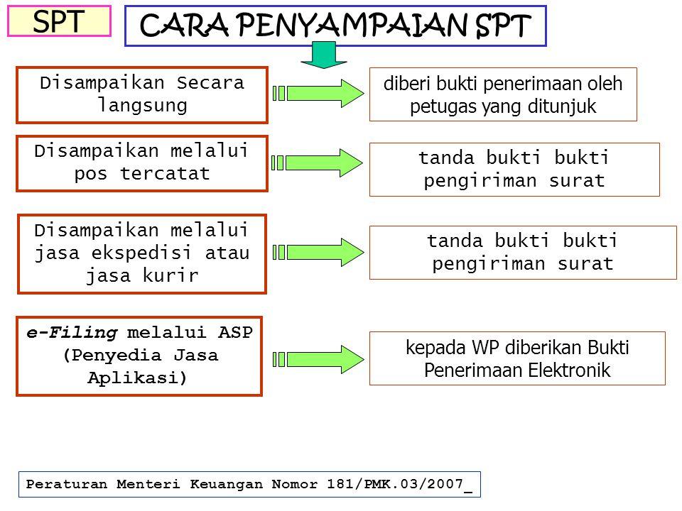 e-Filing melalui ASP (Penyedia Jasa Aplikasi)