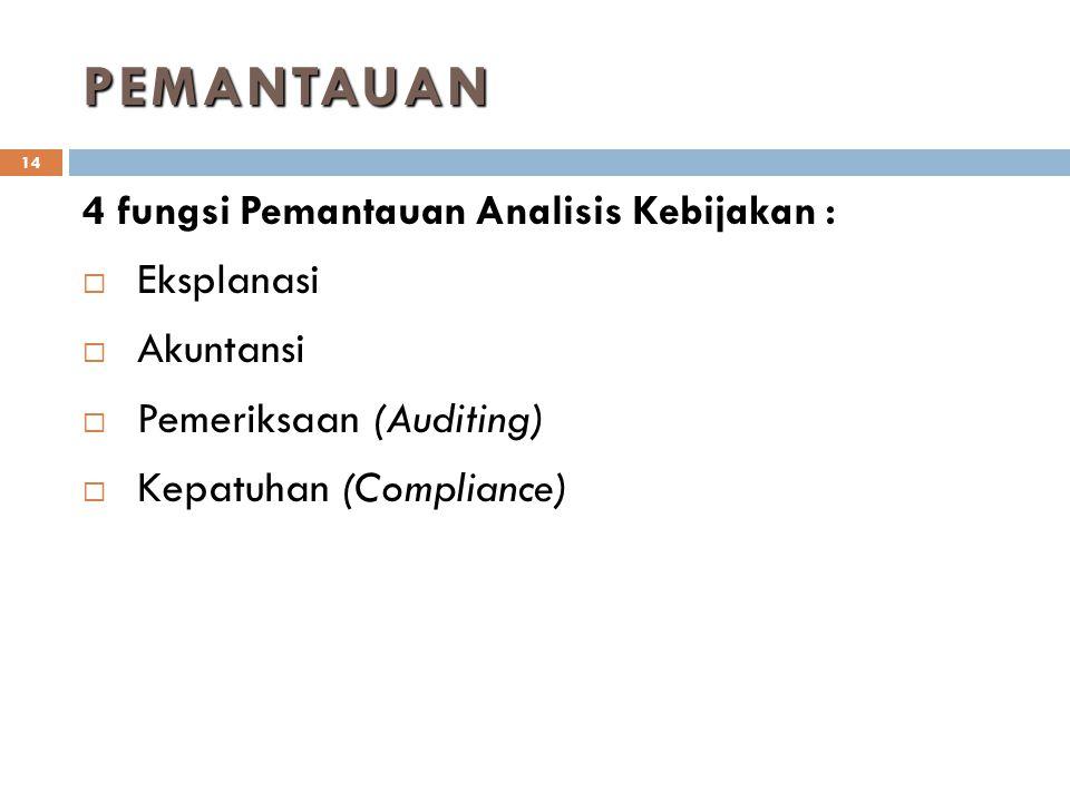 PEMANTAUAN Eksplanasi Akuntansi Pemeriksaan (Auditing)