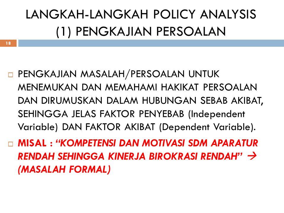LANGKAH-LANGKAH POLICY ANALYSIS (1) PENGKAJIAN PERSOALAN