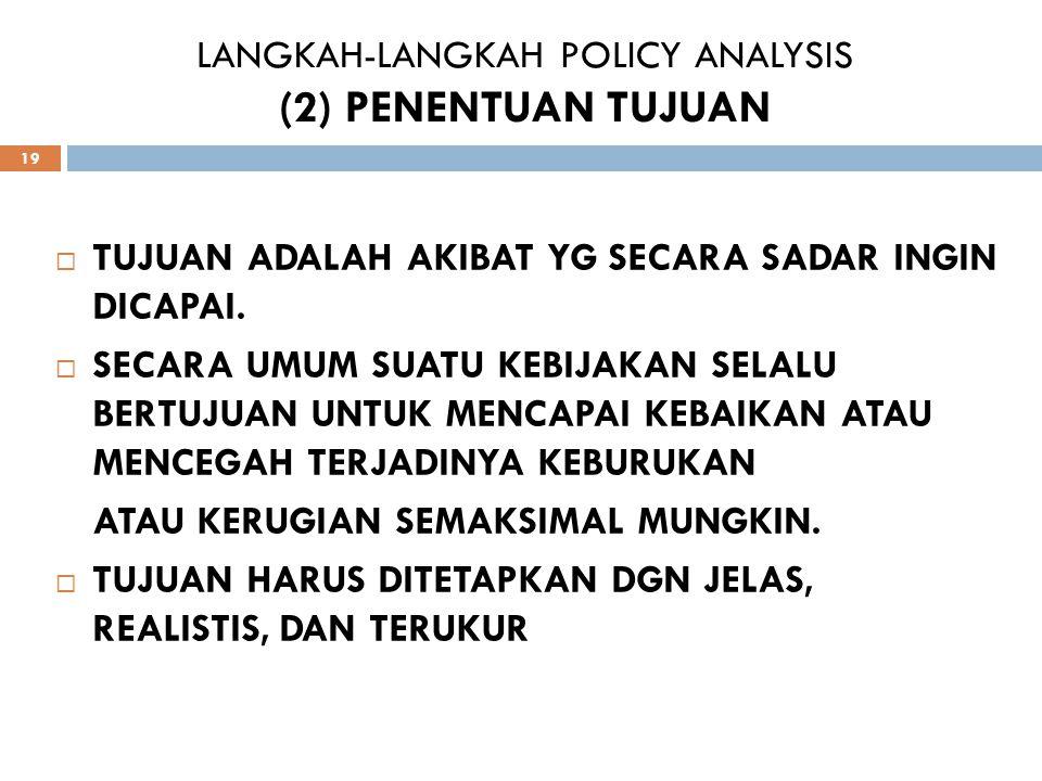 LANGKAH-LANGKAH POLICY ANALYSIS (2) PENENTUAN TUJUAN