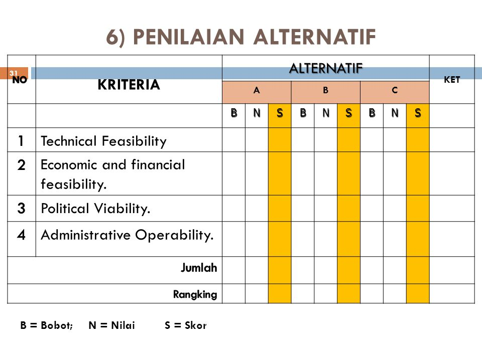 6) PENILAIAN ALTERNATIF