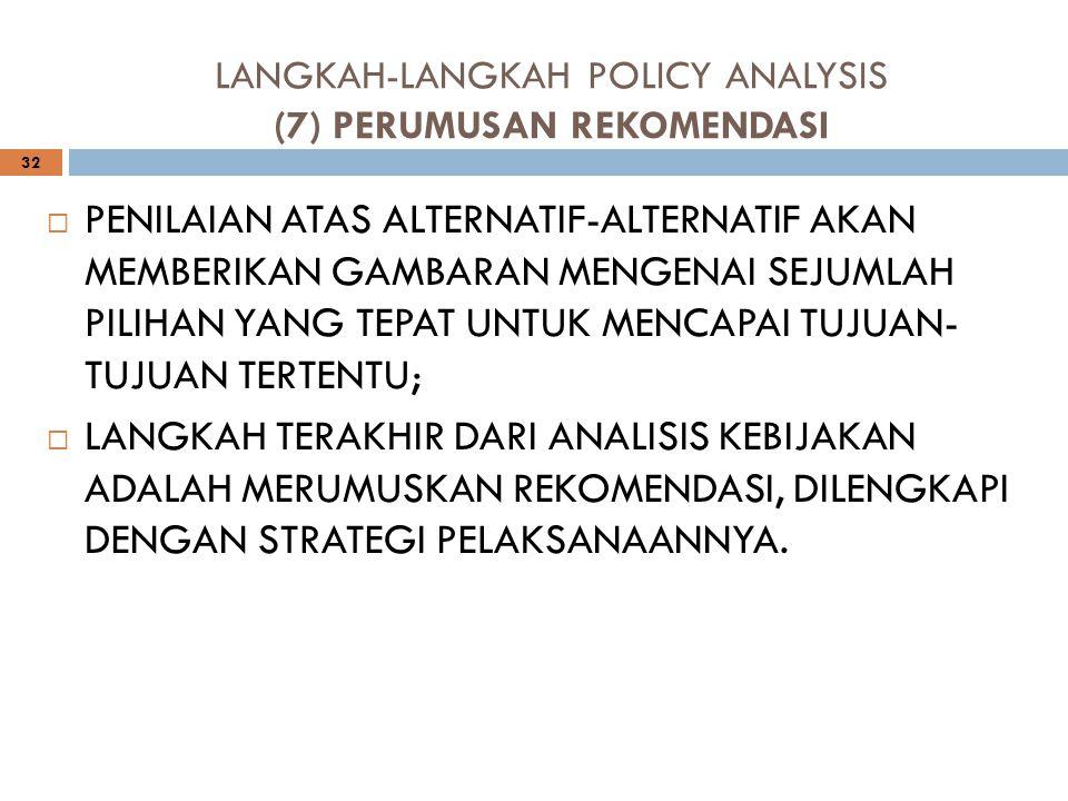 LANGKAH-LANGKAH POLICY ANALYSIS (7) PERUMUSAN REKOMENDASI
