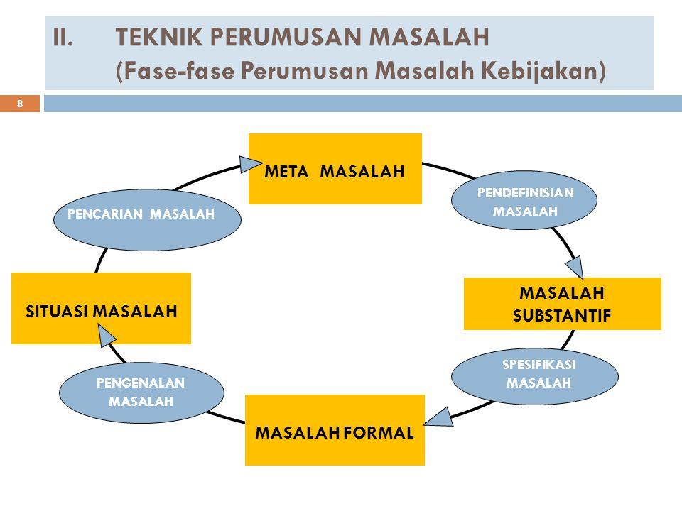 TEKNIK PERUMUSAN MASALAH (Fase-fase Perumusan Masalah Kebijakan)