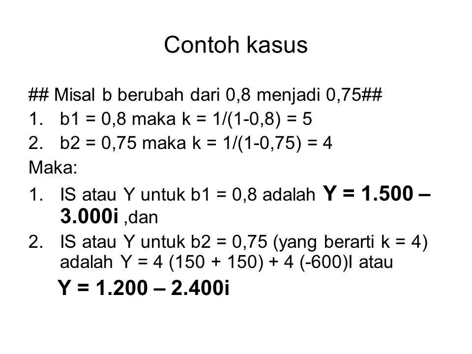 Contoh kasus ## Misal b berubah dari 0,8 menjadi 0,75## b1 = 0,8 maka k = 1/(1-0,8) = 5. b2 = 0,75 maka k = 1/(1-0,75) = 4.
