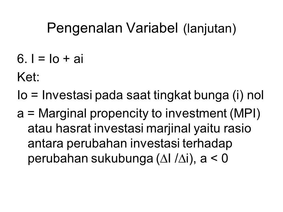 Pengenalan Variabel (lanjutan)