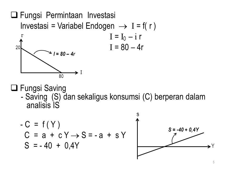 Fungsi Permintaan Investasi Investasi = Variabel Endogen  I = f( r )