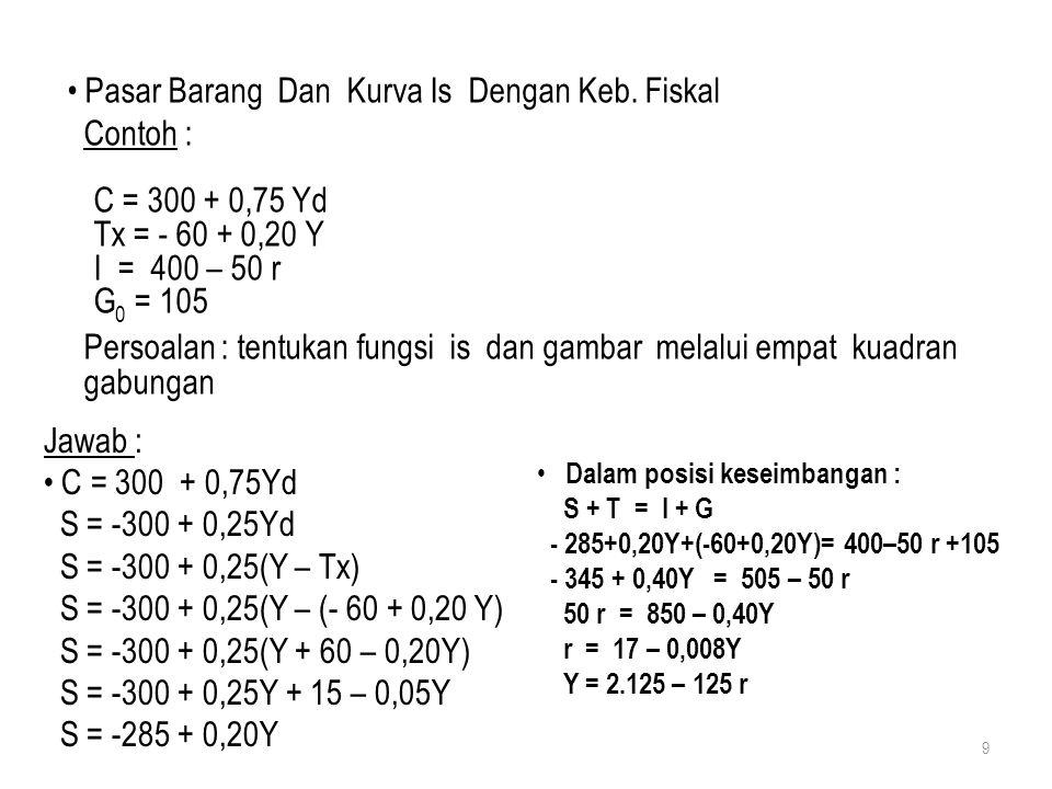 Pasar Barang Dan Kurva Is Dengan Keb. Fiskal Contoh :