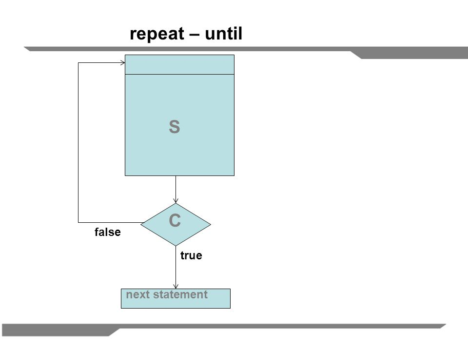 repeat – until S C false true next statement