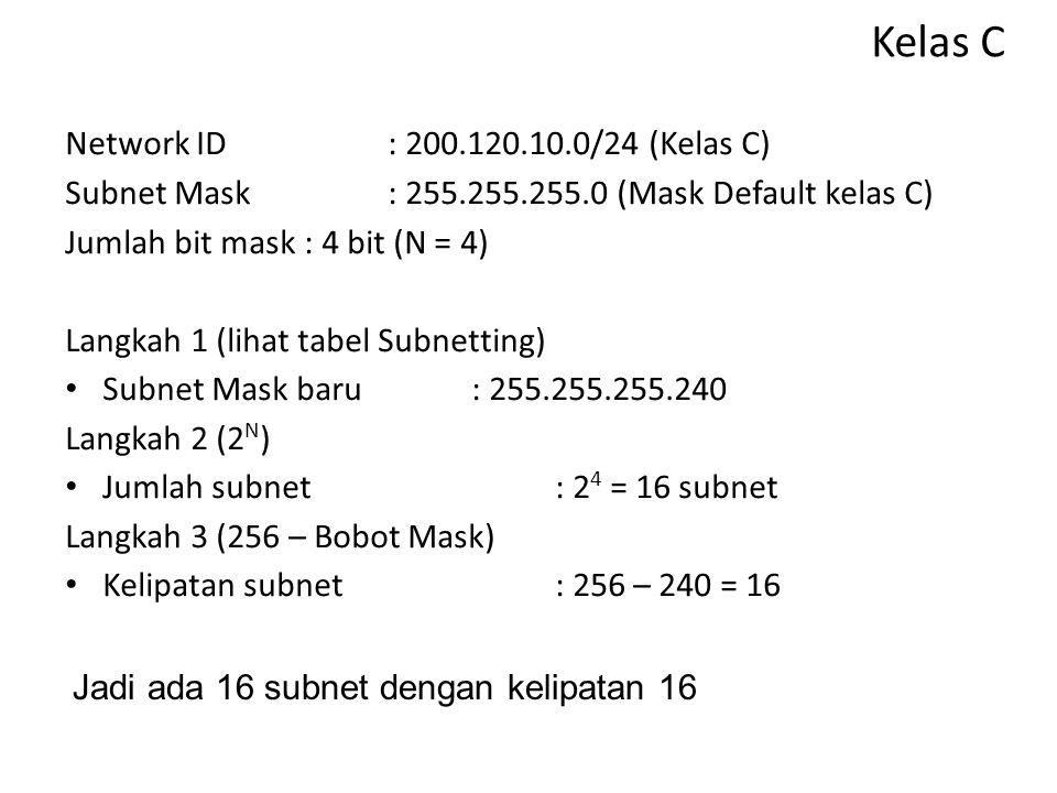 Kelas C Network ID : 200.120.10.0/24 (Kelas C)