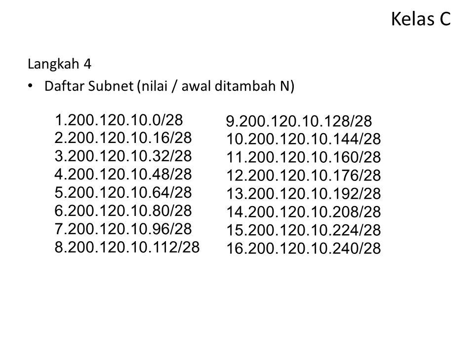 Kelas C Langkah 4 Daftar Subnet (nilai / awal ditambah N)