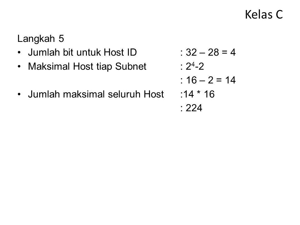 Kelas C Langkah 5 Jumlah bit untuk Host ID : 32 – 28 = 4