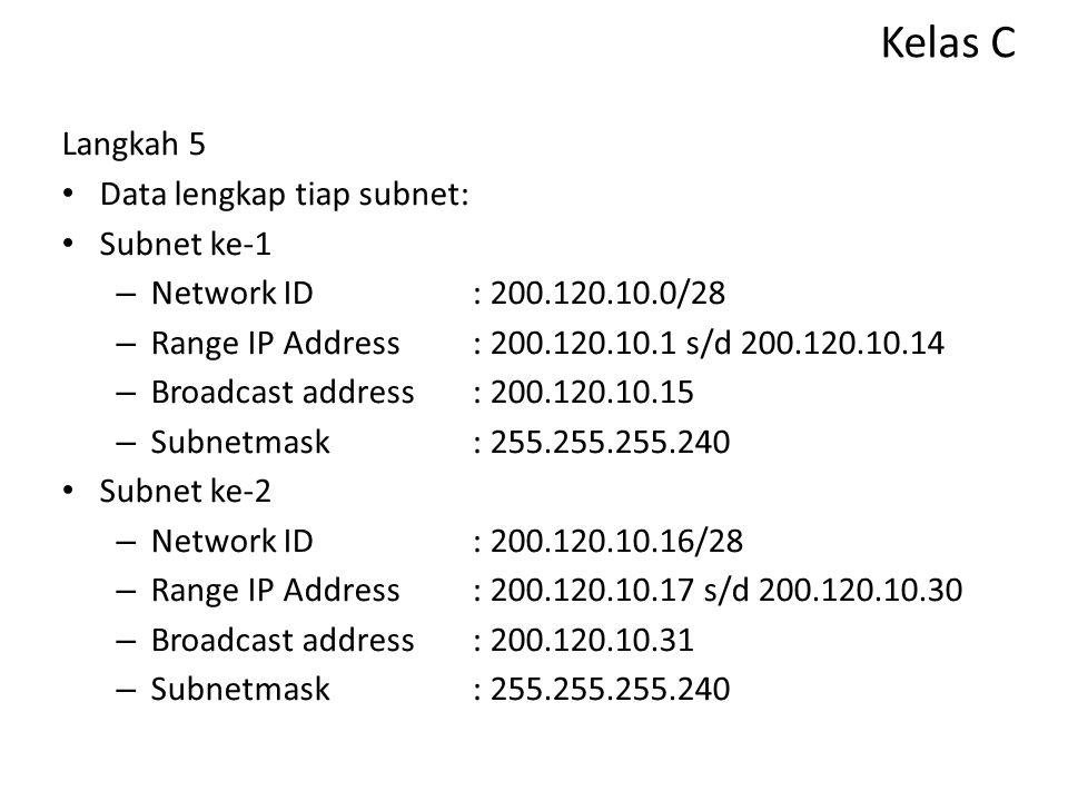 Kelas C Langkah 5 Data lengkap tiap subnet: Subnet ke-1