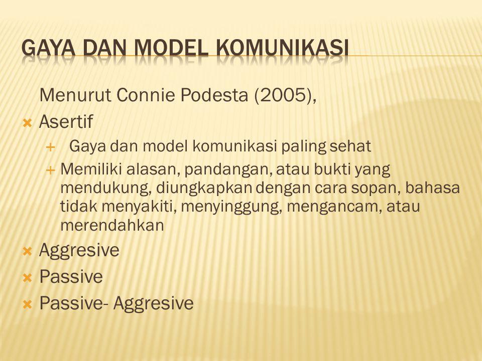 Gaya dan model Komunikasi