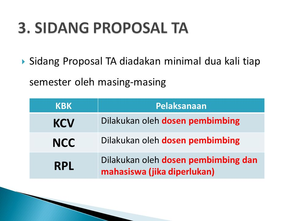 3. SIDANG PROPOSAL TA KCV NCC RPL