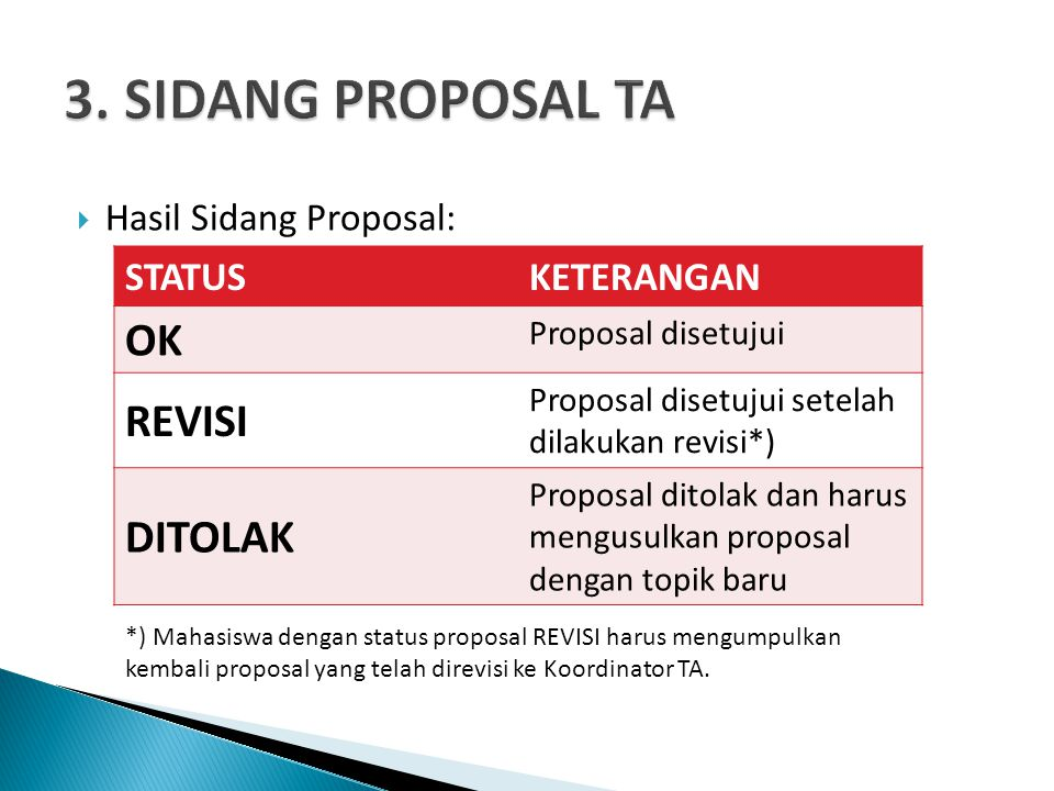 3. SIDANG PROPOSAL TA OK REVISI DITOLAK STATUS KETERANGAN