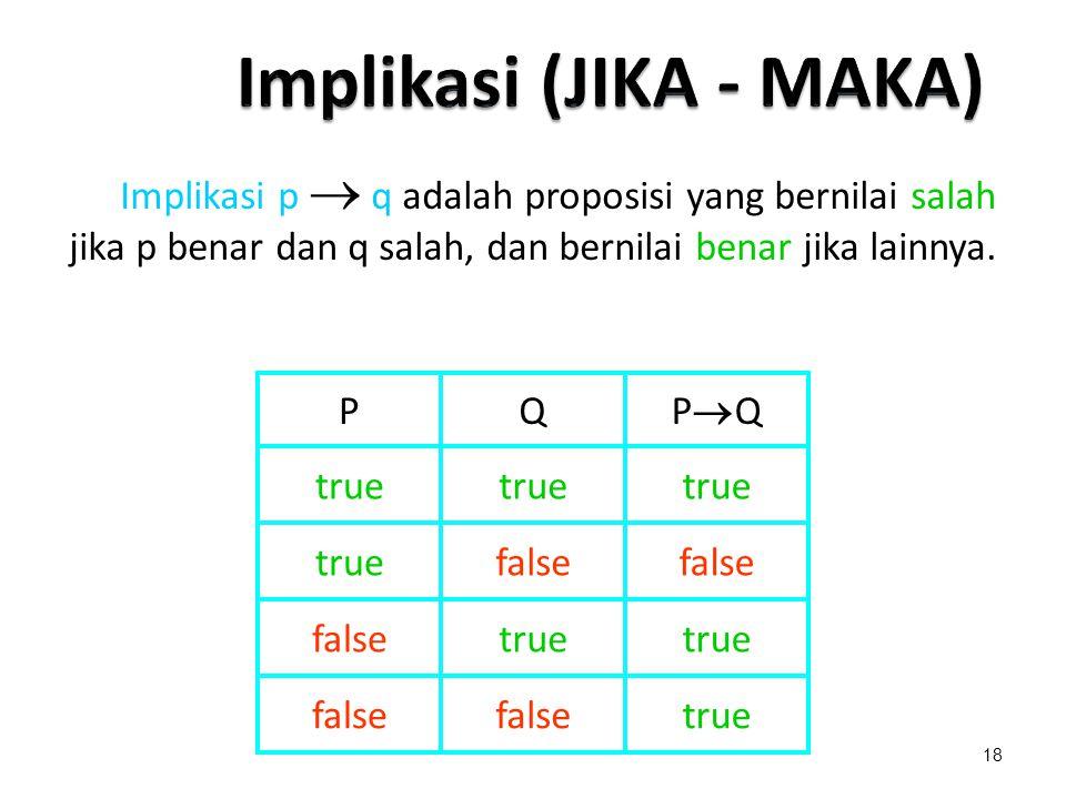 Implikasi (JIKA - MAKA)