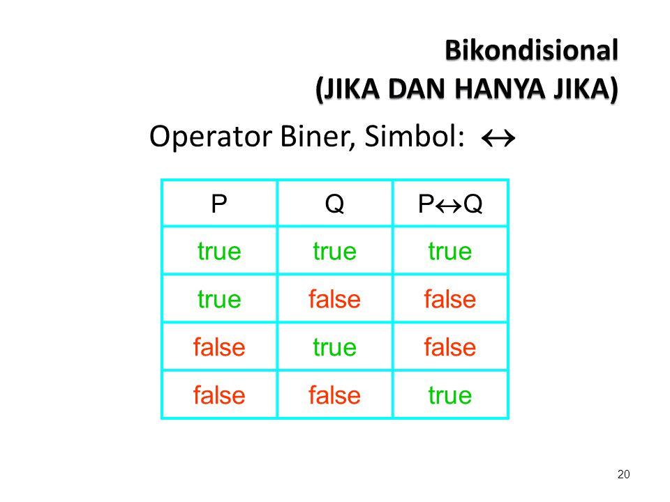 Operator Biner, Simbol: 
