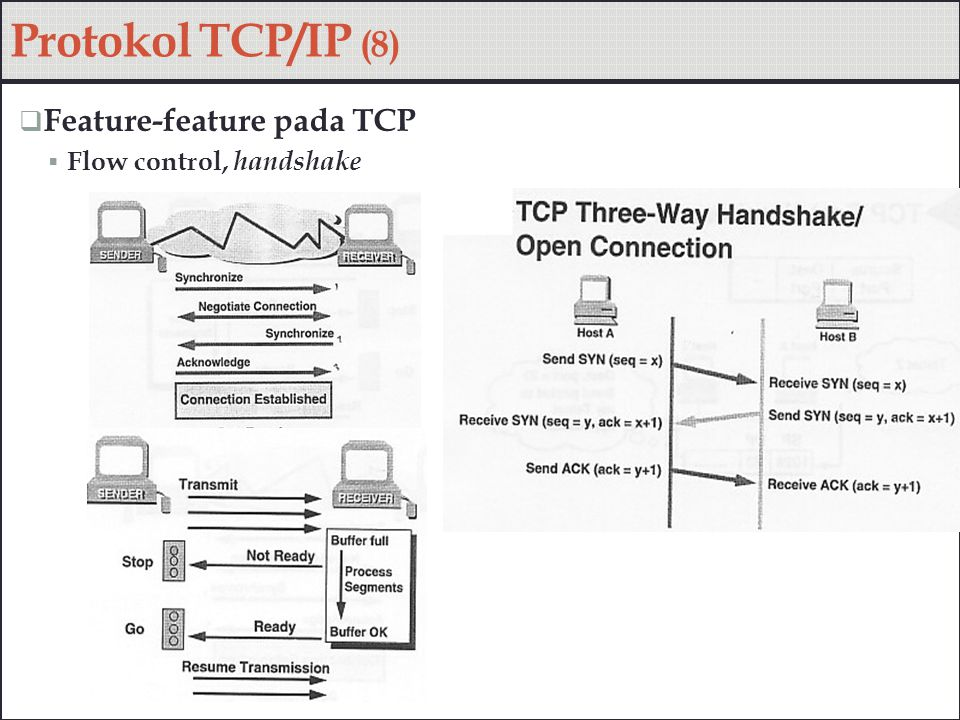 Protokol TCP/IP (8) Feature-feature pada TCP Flow control, handshake
