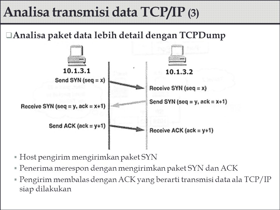 Analisa transmisi data TCP/IP (3)
