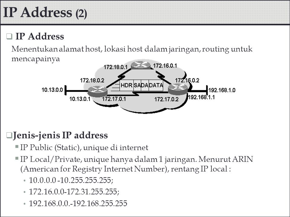 IP Address (2) IP Address Jenis-jenis IP address