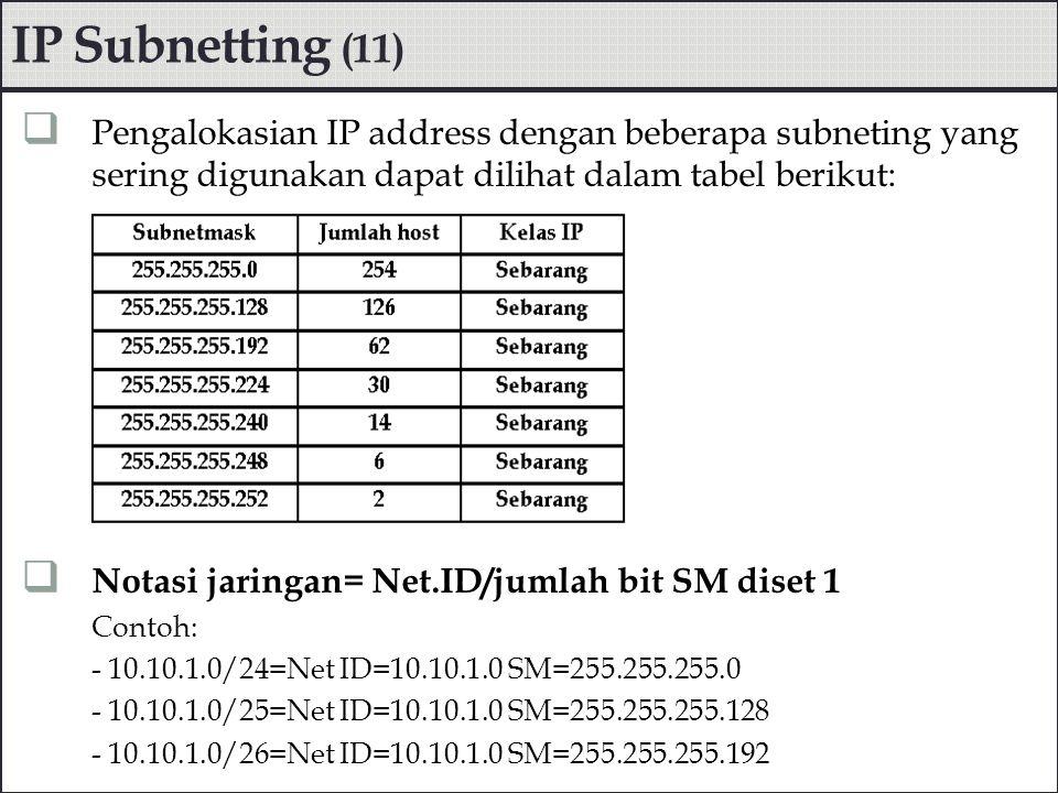 IP Subnetting (11) Pengalokasian IP address dengan beberapa subneting yang sering digunakan dapat dilihat dalam tabel berikut: