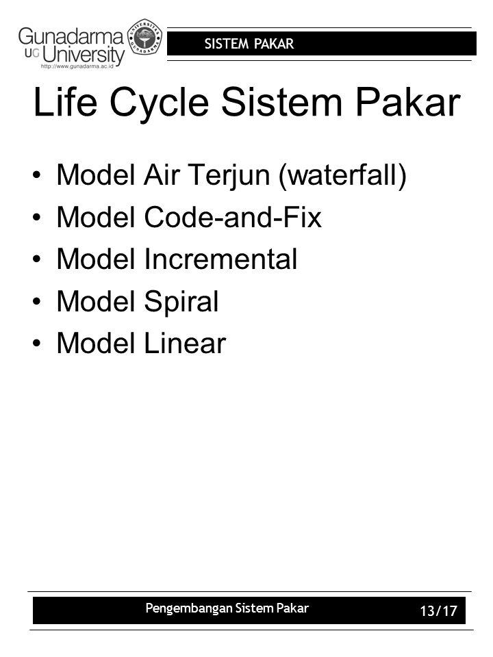 Life Cycle Sistem Pakar