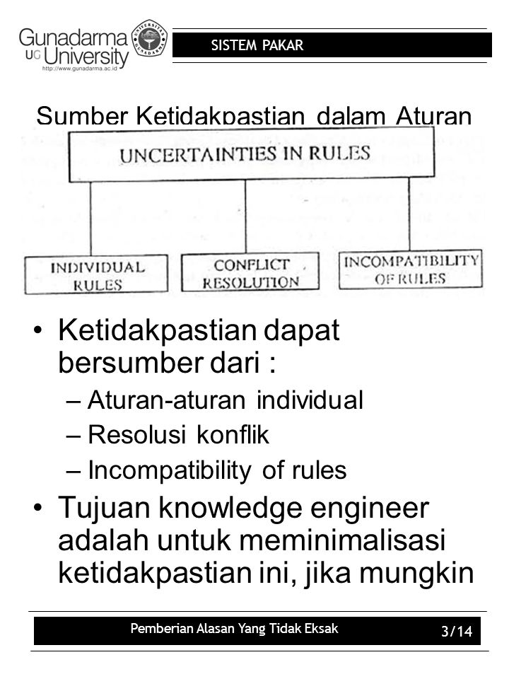 Sumber Ketidakpastian dalam Aturan