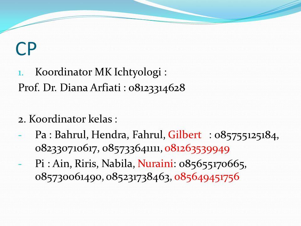 CP Koordinator MK Ichtyologi : Prof. Dr. Diana Arfiati : 08123314628
