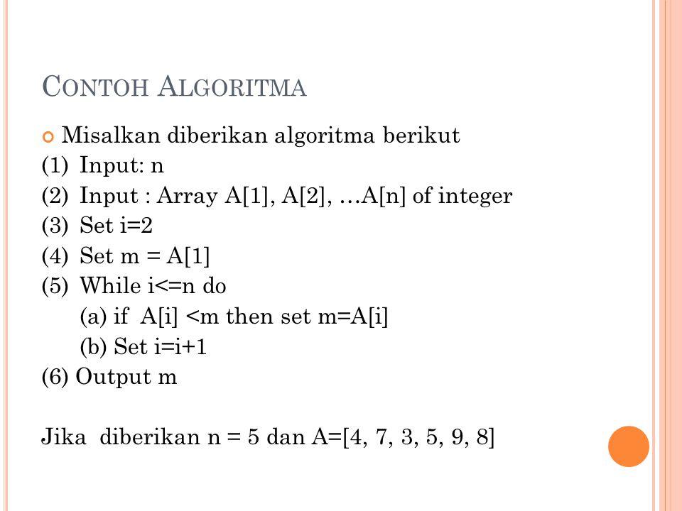 Contoh Algoritma Misalkan diberikan algoritma berikut (1) Input: n