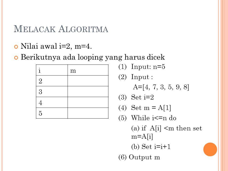 Melacak Algoritma Nilai awal i=2, m=4.