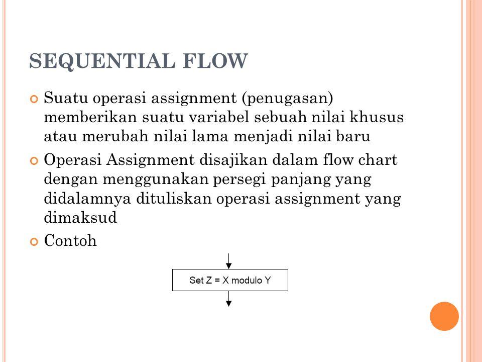 SEQUENTIAL FLOW Suatu operasi assignment (penugasan) memberikan suatu variabel sebuah nilai khusus atau merubah nilai lama menjadi nilai baru.