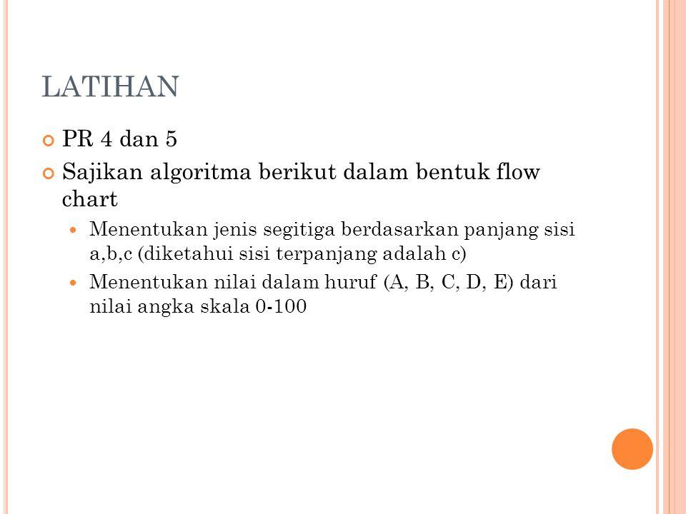 LATIHAN PR 4 dan 5 Sajikan algoritma berikut dalam bentuk flow chart