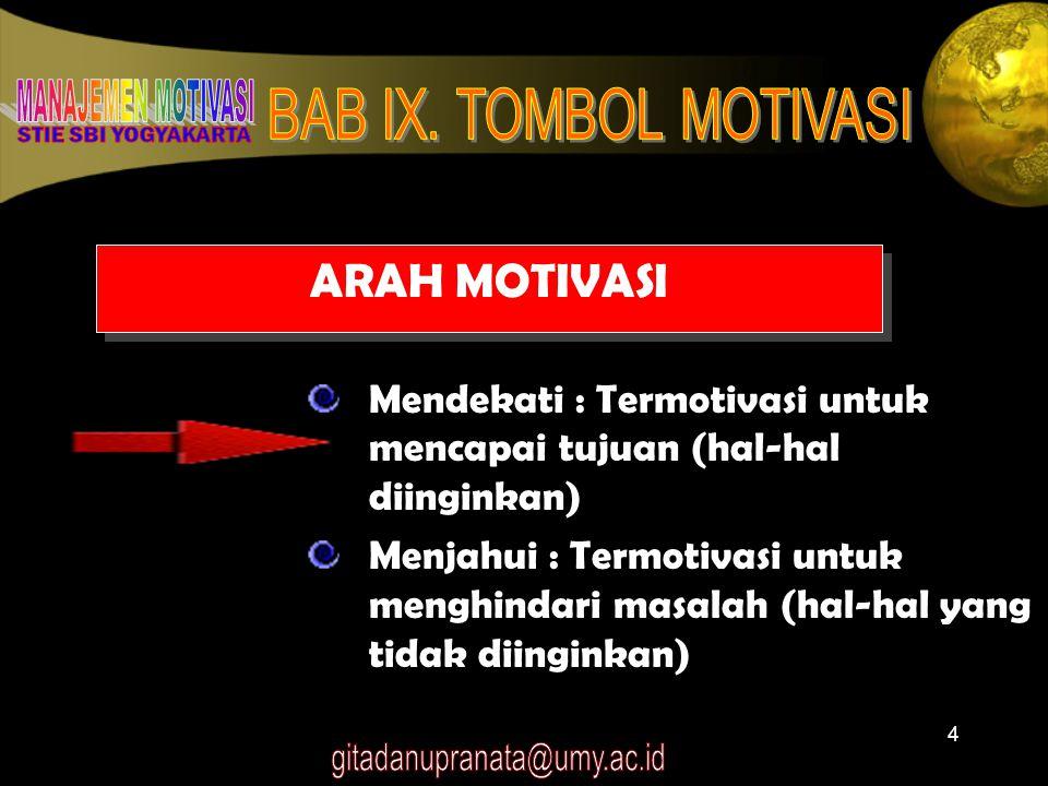 ARAH MOTIVASI Mendekati : Termotivasi untuk mencapai tujuan (hal-hal diinginkan)
